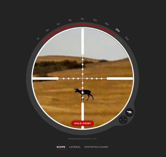 Winchester's Online Ballistic Calculator | i-ballistics com